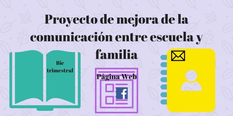 Proyecto de mejora de la comunicación entre escuela y familia